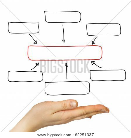 On the palm of the hand is a block diagram