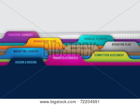 Business Plan Elements Concept