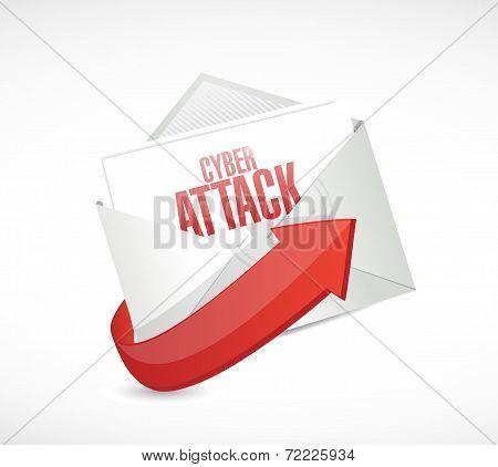 Cyber Attack Email Envelope Illustration