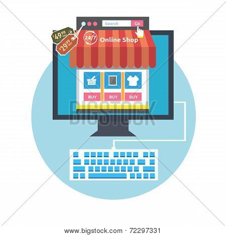 Internet Shopping Process