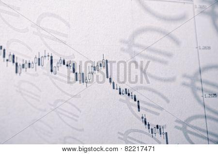 Euro chart on screen.