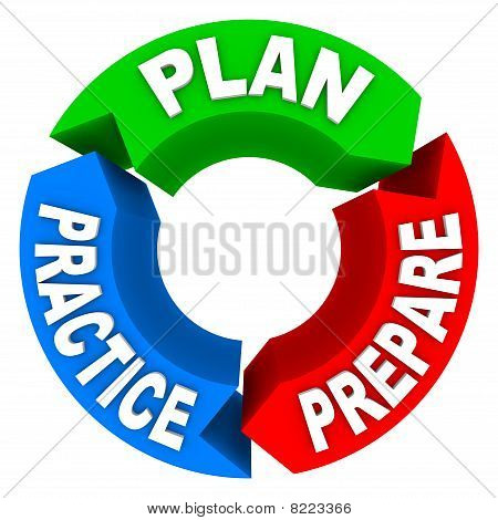 Plan Practice Prepare - 3 Arrow Wheel