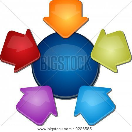blank business strategy concept diagram illustration inward direction arrows five 5