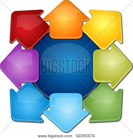 blank business strategy concept diagram illustration outward direction arrows eight 8