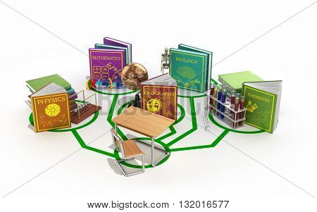 Education Concept, The School Desk Is Connected To The Lines Of Books Dedicated To Different Science