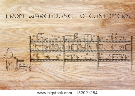 Customer Buying Products, From Warehouse To Customers