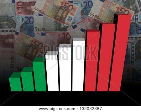 Italian flag bar chart over euros 3d illustration