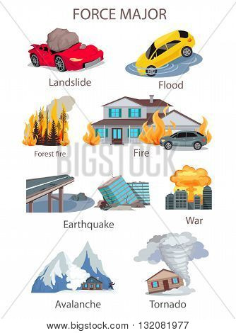 Force majeure natural disaster set. Collection and destruction in the nature of emergencies. Flooding landslide, fire in the house or in the woods, earthquake or tornado avalanche. Vector illustration
