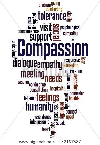 Compassion, Word Cloud Concept 3
