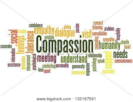 Compassion, Word Cloud Concept 5