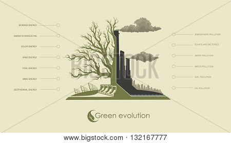 infographic illustration of environmental pollution and renewable alternative energy