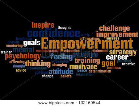 Empowerment, Word Cloud Concept 2
