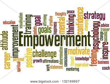 Empowerment, Word Cloud Concept 6