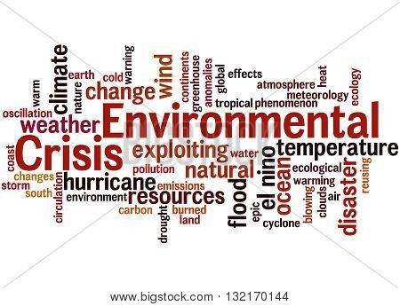 Environmental Crisis, Word Cloud Concept 8