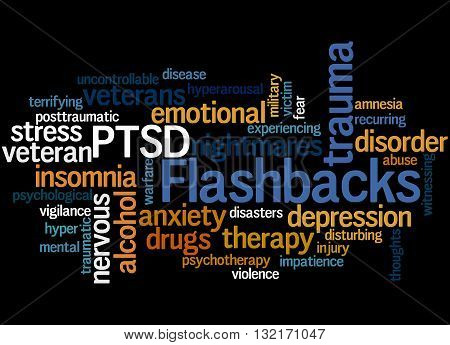 Flashbacks, Word Cloud Concept 4