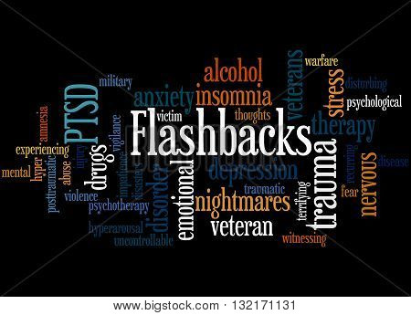 Flashbacks, Word Cloud Concept 6