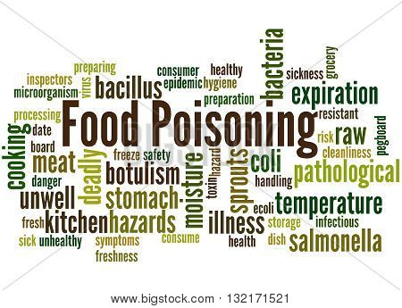 Food Poisoning, Word Cloud Concept 6