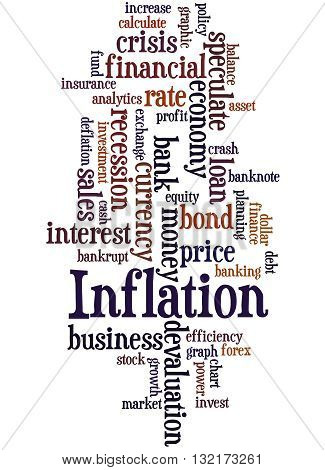 Inflation, Word Cloud Concept 2