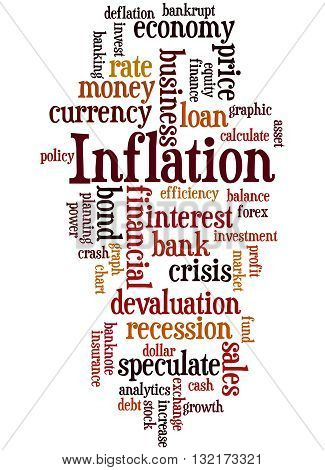 Inflation, Word Cloud Concept 3