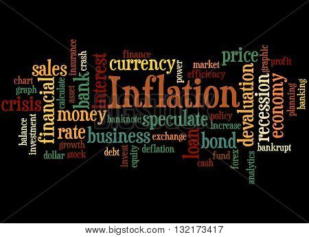 Inflation, Word Cloud Concept 5