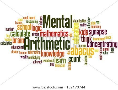 Mental Arithmetic, Word Cloud Concept 3