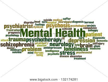 Mental Health, Word Cloud Concept 3