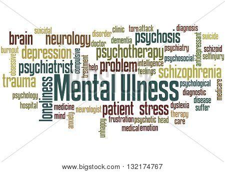 Mental Illness, Word Cloud Concept 4