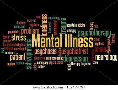Mental Illness, Word Cloud Concept 5