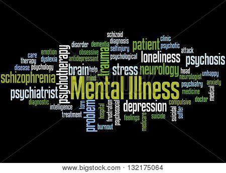 Mental Illness, Word Cloud Concept 8