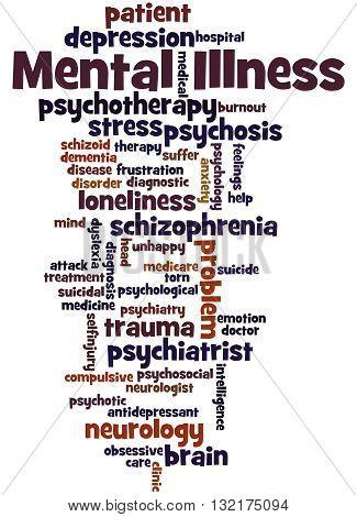 Mental Illness, Word Cloud Concept 9