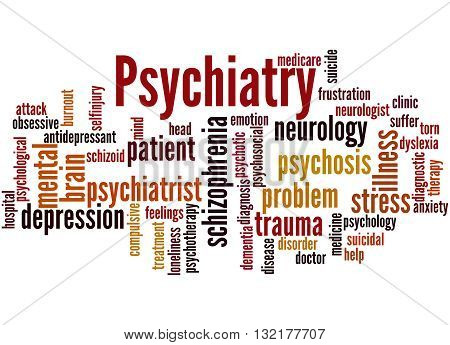 Psychiatry, Word Cloud Concept 2