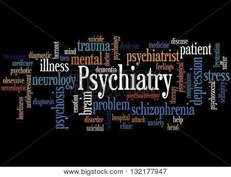 Psychiatry, Word Cloud Concept 4