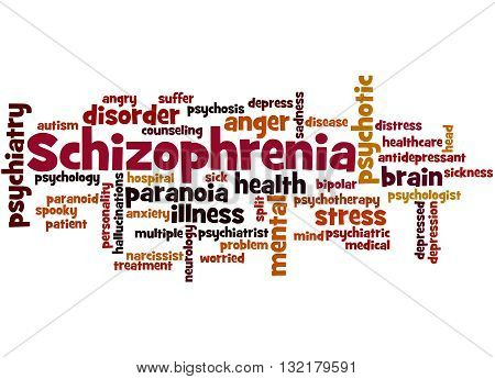 Schizophrenia, Word Cloud Concept 3