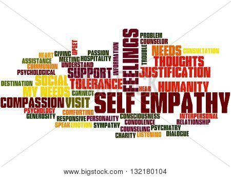 Self Empathy, Word Cloud Concept 2