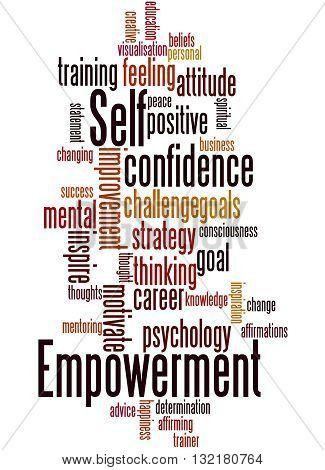 Self Empowerment, Word Cloud Concept 9