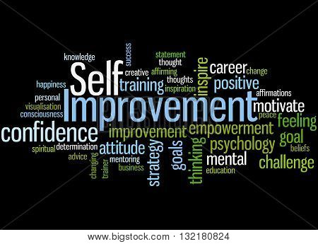 Self Improvement, Word Cloud Concept 2