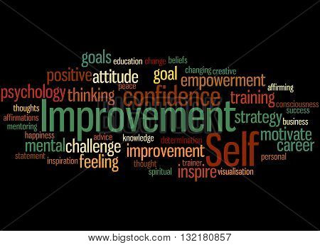 Self Improvement, Word Cloud Concept 3