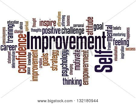 Self Improvement, Word Cloud Concept 5