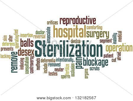 Sterilization, Word Cloud Concept 3