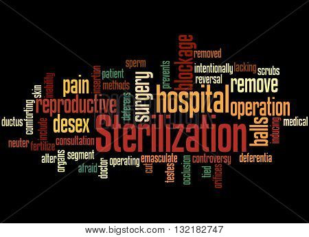 Sterilization, Word Cloud Concept 6