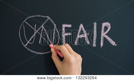 Hand using chalk changing the word unfair to fair by crossing the word un on the blackboard positive thinking