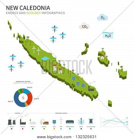 Energy industry and ecology of New Caledonia vector map with power stations infographic.