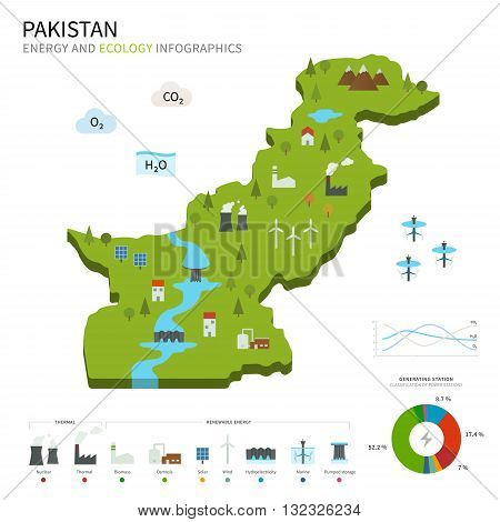 Energy industry and ecology of Pakistan vector map with power stations infographic.