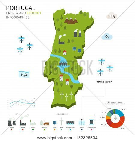 Energy industry and ecology of Portugal vector map with power stations infographic.