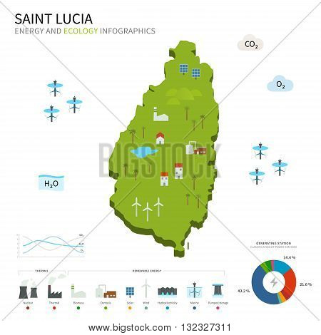 Energy industry and ecology of Saint Lucia vector map with power stations infographic.