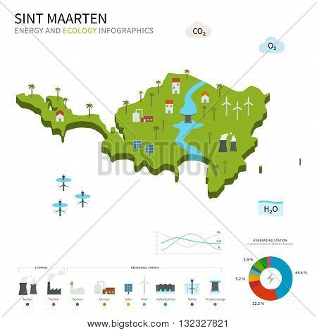 Energy industry and ecology of Sint Maarten vector map with power stations infographic.