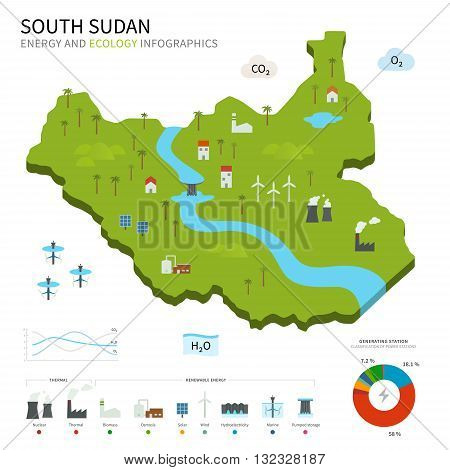 Energy industry and ecology of South Sudan vector map with power stations infographic.