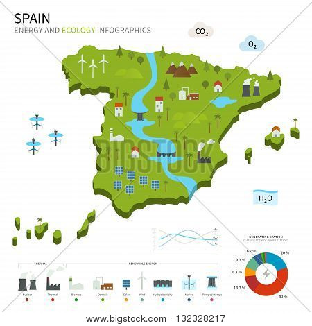 Energy industry and ecology of Spain vector map with power stations infographic.