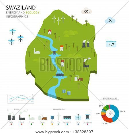 Energy industry and ecology of Swaziland vector map with power stations infographic.