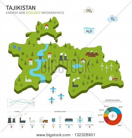 Energy industry and ecology of Tajikistan vector map with power stations infographic.